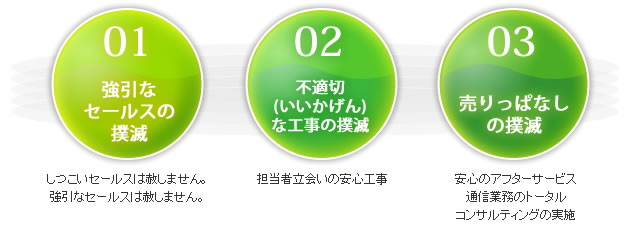 ビジネスホン工事.jp 3大撲滅宣言!
